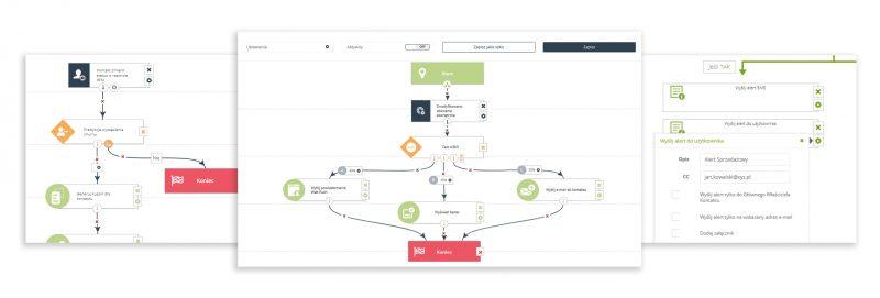 4 zaawansowane funkcje Workflow, które ożywią Twój marketing