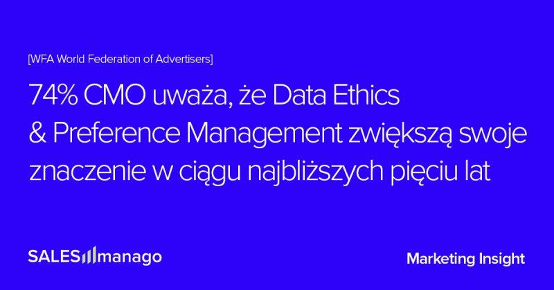 74% CMO uważa, że Data Ethics & Preference Management zwiększą swoje znaczenie w ciągu najbliższych pięciu lat