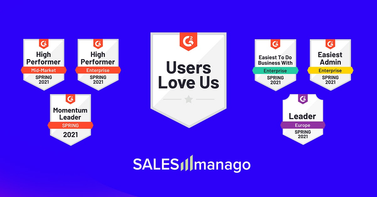 """Users Love Us"" – SALESmanago po raz kolejny zostało wyróżnione odznakami ""High Performance"" w kategorii Marketing Automation dla firm Enterprise, w najnowszym reporcie G2 Crowd."