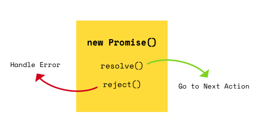 Obietnica za obietnicą, zagadka za zagadką