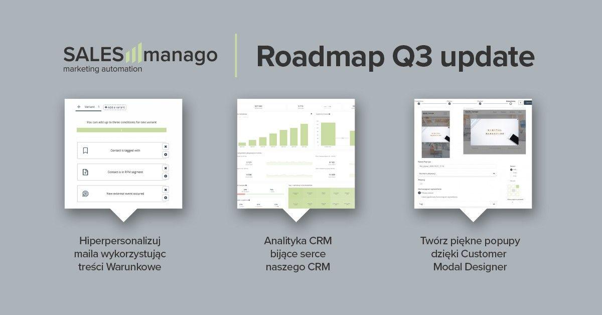 Roadmapa Q3 SALESmanago: Treści Warunkowe, Custom Modal Designer i współdzielenie zasobów marketingowych pomiędzy kontami dla dużych klientów Enterprise.