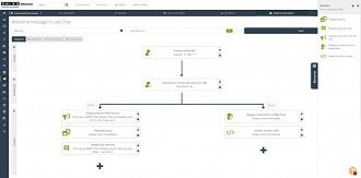 [Nowa funkcjonalność w SALESmanago] Website Automation – nowy sposób na zaawansowaną personalizację strony z użyciem live chatu, pop-upów i web pushy